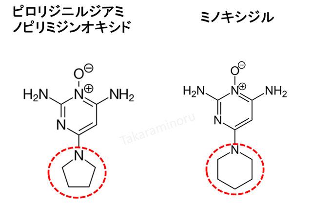ピロリジニルジアミノピリミジンオキシドとミノキシジルの分子構造の比較